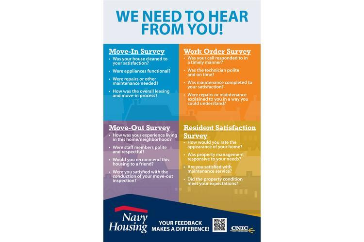 WASHINGTON (Nov. 8, 2019) - An information graphic detailing important information Commander, Naval Installations Command needs in feedback surveys to provide better service. (U.S. Navy graphic/Released)