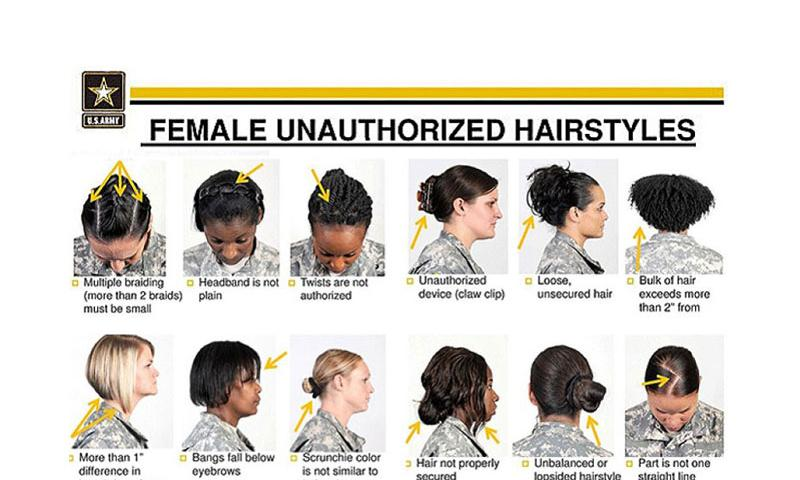 A composite illustration shows various slides from the Army's regulations on hair styles for women. (U.S. Army)