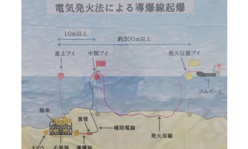 This photo of a diagram shows how Japanese Maritime Self-Defense Force explosive ordnance disposal technicians planned to carry out the controlled detonation of 24 US World War II munitions. The operation went off without a hitch on July 23, 2014. (MATTHEW M. BURKE/STARS AND STRIPES)