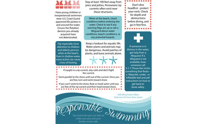 This infographic lists tips on how to be a responsible swimmer. To learn more about the surf, wind and tide conditions, call the National Weather Service for information. To learn more about the surf, wind and tide conditions, call the National Weather Service at DSN 99-211. If located off base dial 2-1-1. (U.S. Air Force illustration by Senior Airman Katrina M. Brisbin)