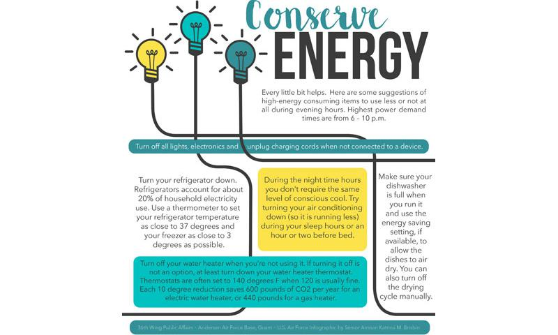 This infographic lists ways to conserve energy. For more information, call the CES customer service number at 366-2916 or check MyMC2 for updates. (U.S. Air Force illustration by Senior Airman Katrina M. Brisbin)